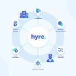 """Graphic for Locum Booking App """"Hyre"""""""